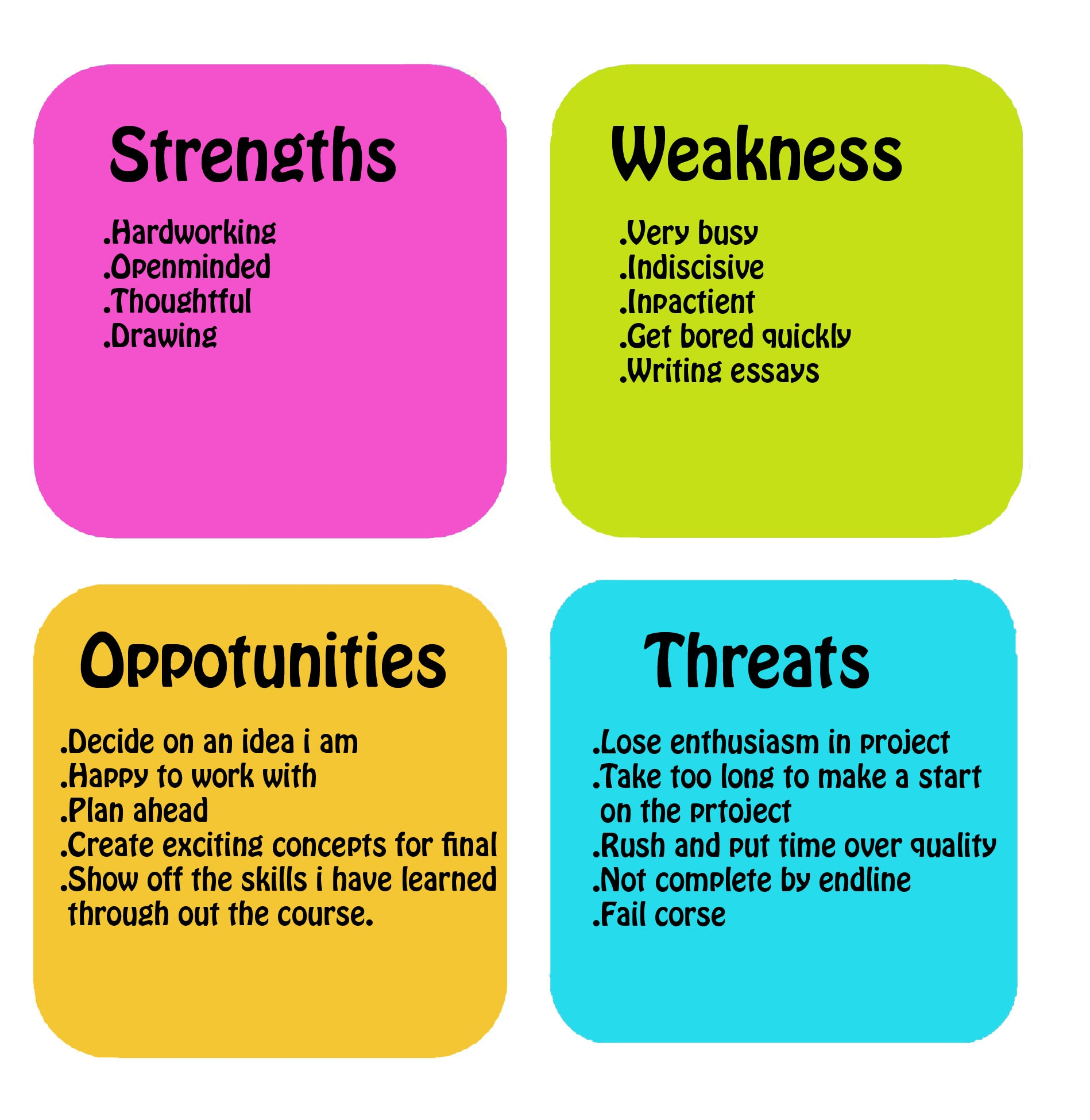 Co Operative Housing Swot Analysis For Co Operatives Co